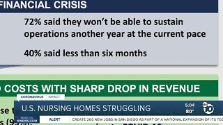Financial struggles at U.S. nursing homes