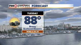 Breezy With A Few Showers 10-2 - Video