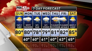 Claire's Forecast 7-28 - Video