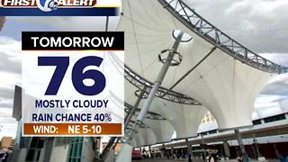 Shower chances continue - Video