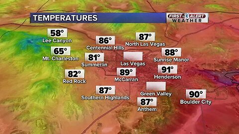 Beautiful weather in the Las Vegas valley