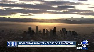 Colorado's TABOR amendment getting fresh scrutiny amid funding discussions, proposed ballot measures - Video