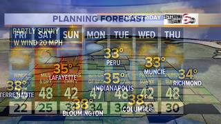 Cold tonight, but much warmer this weekend. - Video