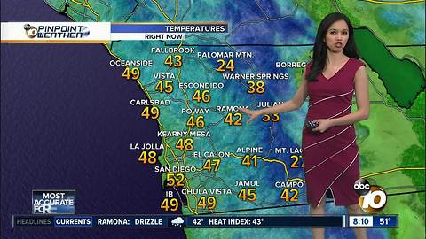 10News Pinpoint Weather for Sun. March 18, 2018