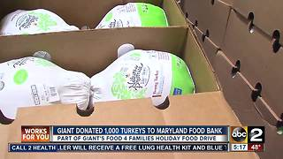 1,000 turkeys donated to Maryland Food Bank - Video