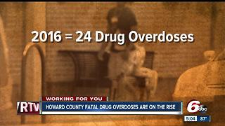 Heroin Overdoses in Howard County