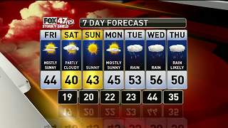 Dustin's Forecast 3-22 - Video