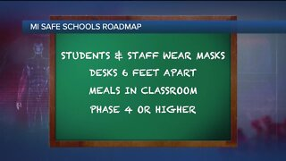 State releases 'MI Safe Schools Roadmap' for kids to return to school