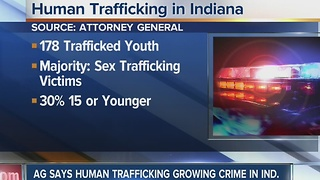 Indiana's Attorney General says human trafficking is a growing crime in the state - Video