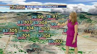 Storm chances returning to Valley - Video