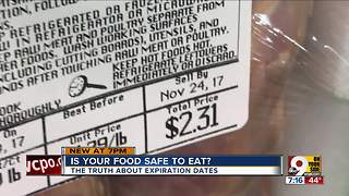 The truth about expiration dates.