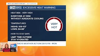 Excessive heat over the Labor Day weekend