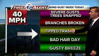 7 First Alert Forecast 09/04/17 - Video