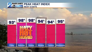 Storms This Evening, Heat Builds