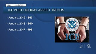 ICE arrests increase after the holidays