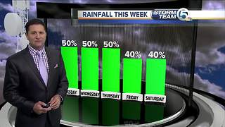 South Florida Tuesday morning forecast (6/26/18) - Video