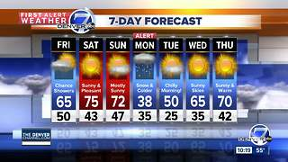Showers overnight, nice weekend, then watch out! - Video