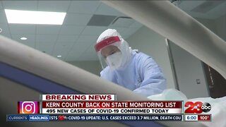 Kern County Back on State Monitoring list as of Saturday