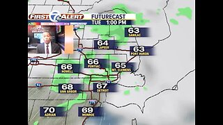 Threat of severe weather Tuesday