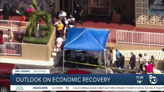 Outlook on economic recovery