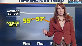 13 First Alert Forecast for Nov. 29 evening - Video