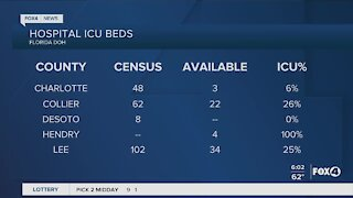 ICU beds available in Southwest Florida