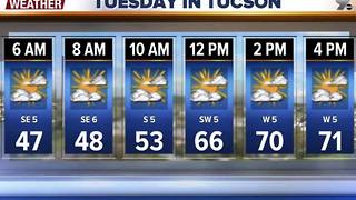 Chief Meteorologist Erin Christiansen's KGUN 9 Forecast Monday, January 9, 2017 - Video