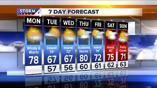 Moderate temperatures and possible rain throughout the week. - Video