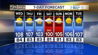 Hot week ahead with storm chances tonight - Video