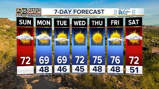 Warmer days ahead for the Valley