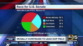 All eyes on Arizona Senate race - Video