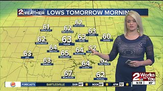 2 Works for You Monday Morning Weather Forecast