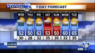 Dry in Denver tonight, rain and snow return Wednesday - Video