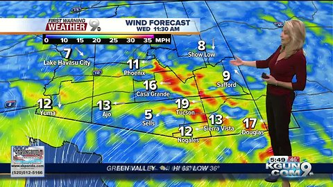 April's First Warning Weather November 14, 2018