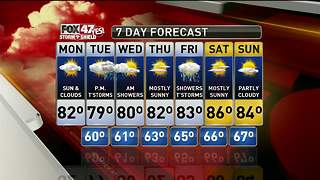 Jim's Forecast 7/30 - Video
