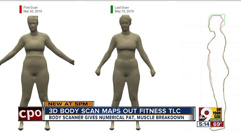 3D body scan maps out fitness TLC