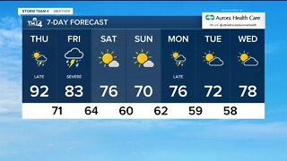 Hot weather and possible thunderstorms
