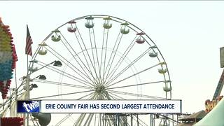 Second-highest Erie Co. Fair attendance - Video