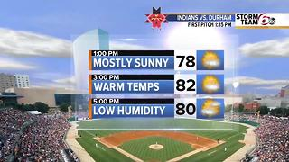 Comfortable today - Humidity & Storms Set To Return - Video