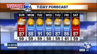 80s and 90s across our 7-day forecast - Video