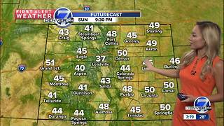 Sunny and not as windy Sunday! - Video