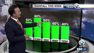 South Florida Friday afternoon forecast (9/7/18) - Video