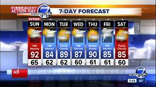 Strong storms expected Sunday in Colorado - Video