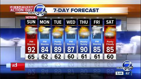 Strong storms expected Sunday in Colorado