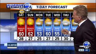 Warm and dry through the weekend in Colorado - Video
