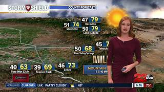 Temperatures warm slightly after a beautiful weekend