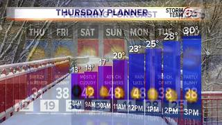 Warmer days ahead! - Video