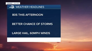 Tuesday morning weather update