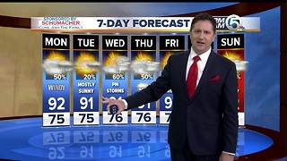 Early Monday morning forecast - Video