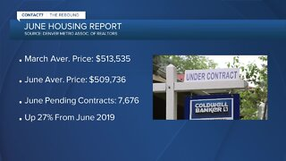 Housing sales were up and prices were up in June